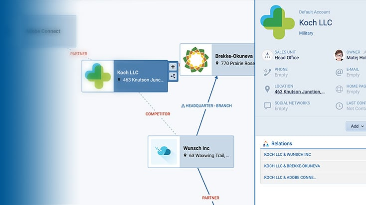 Mapping the Relationships of Accounts & Contacts